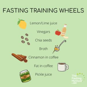what to consume while fasting